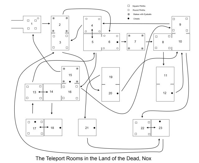 Map of teleports in Land of the Dead, from Nox